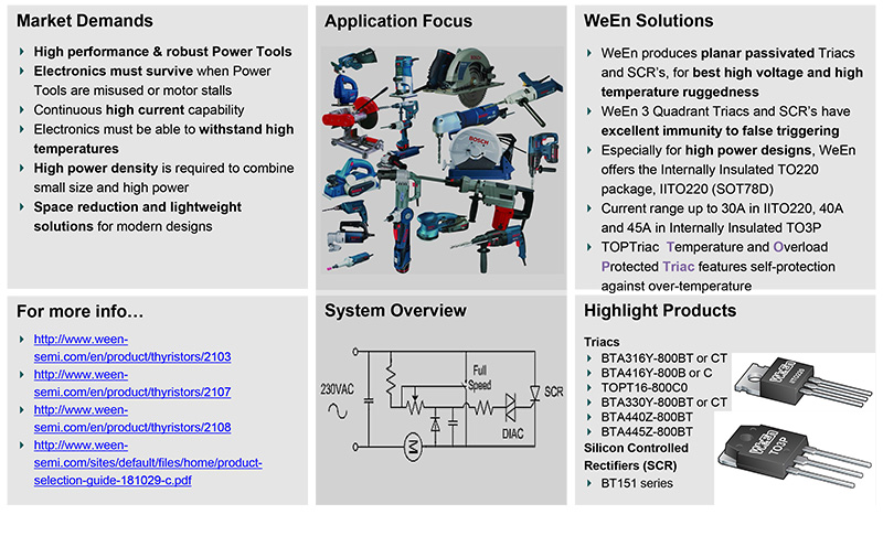 AC-Mains Power Tools | WeEn