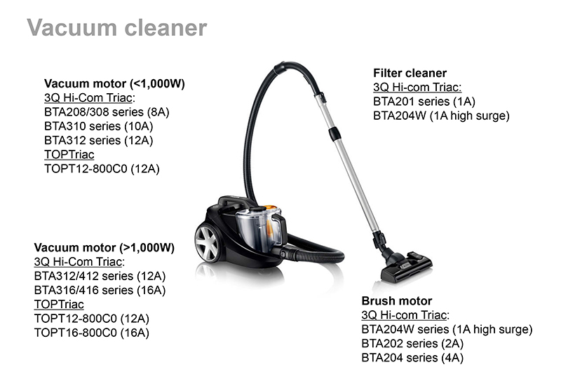 vacuum-cleaner-application-slide-1.jpg