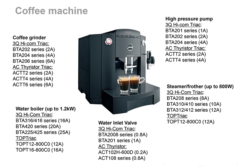 coffee-machine-application-slide-1.jpg