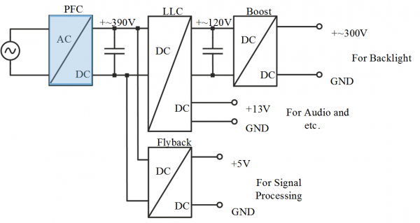 tv_power_supply-1.png